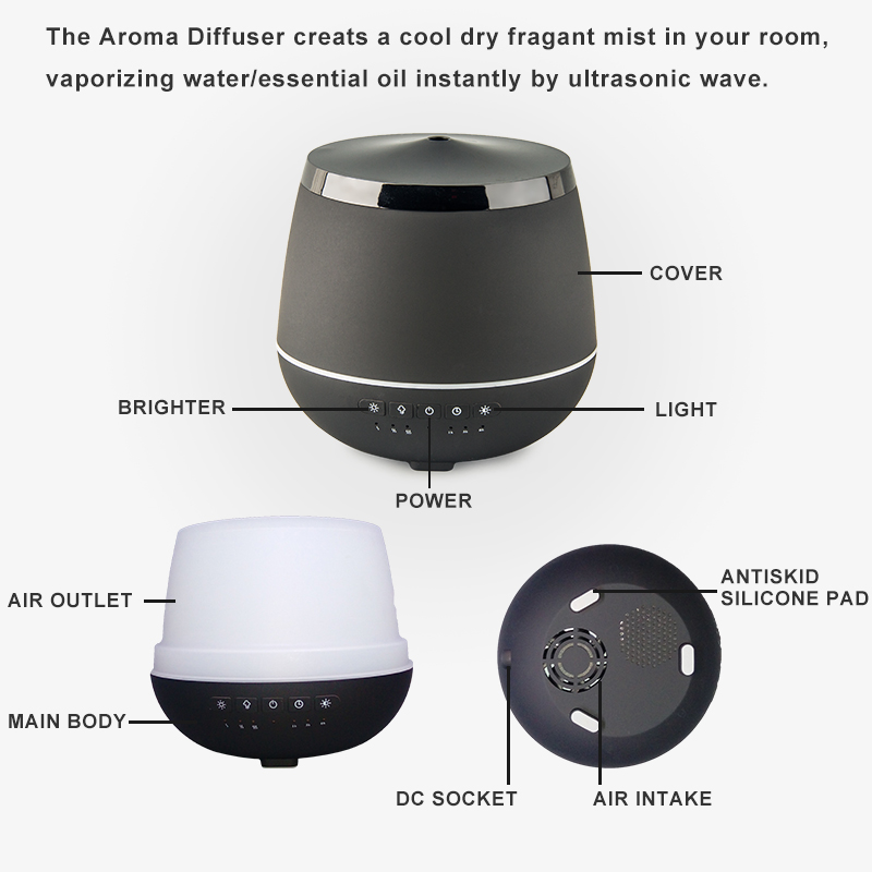 Hidly  Aromatherapy Diffusers